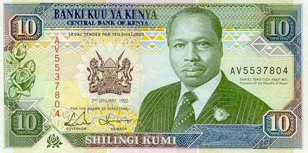 Managed forex trading kenya